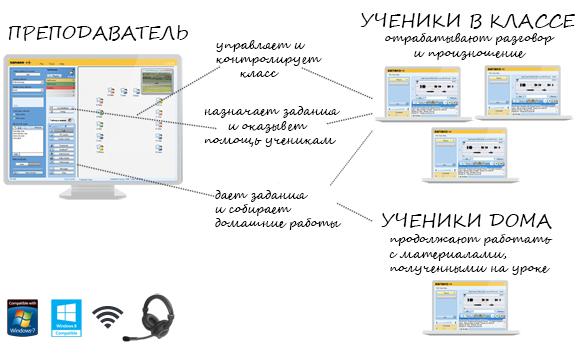 StudychartFinal2_Rus